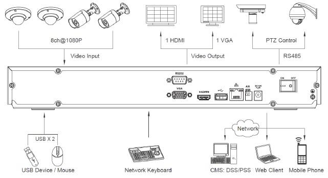 电路 电路图 电子 设计 素材 原理图 641_349